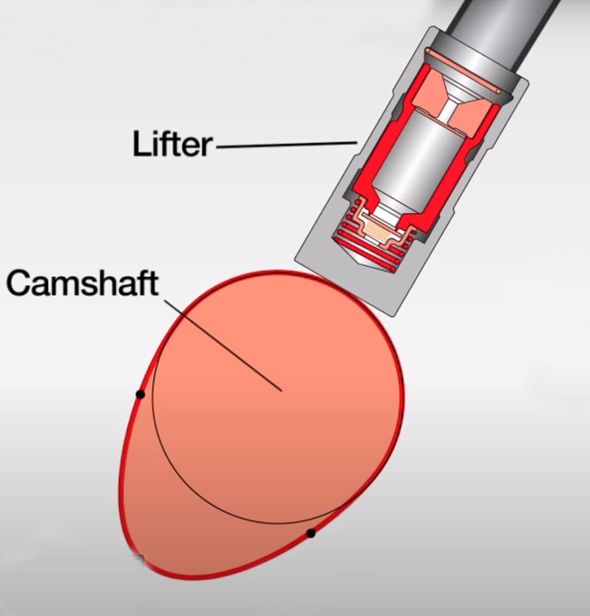 002-setting-valve-lash